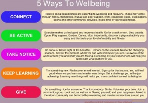 5 ways to wellbeing (800x558)
