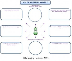 My beutiful world worksheet (758x637)
