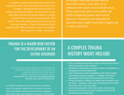 Trauma and Eating Disorders [Infographic]