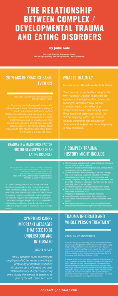 Trauma and Eating Disorder Infographic